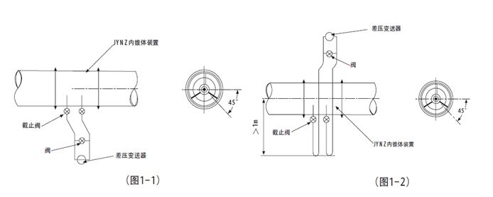 v錐流量計安裝示意圖02